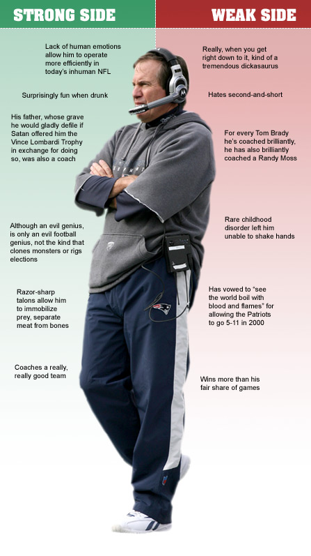features-bill-billichick-r.jpg