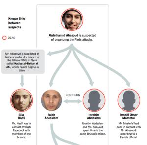 manhunt-for-paris-attackers-1447609607029-master495-v17