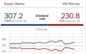 obama-vs-mittens